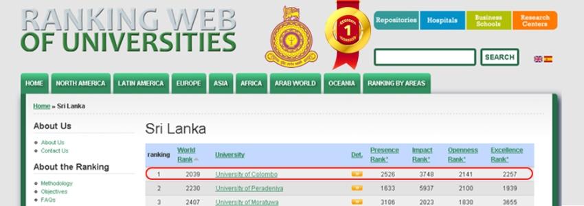 Ranking Web of Universities – July 2015