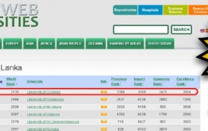 Ranking Web of Universities – January 2015