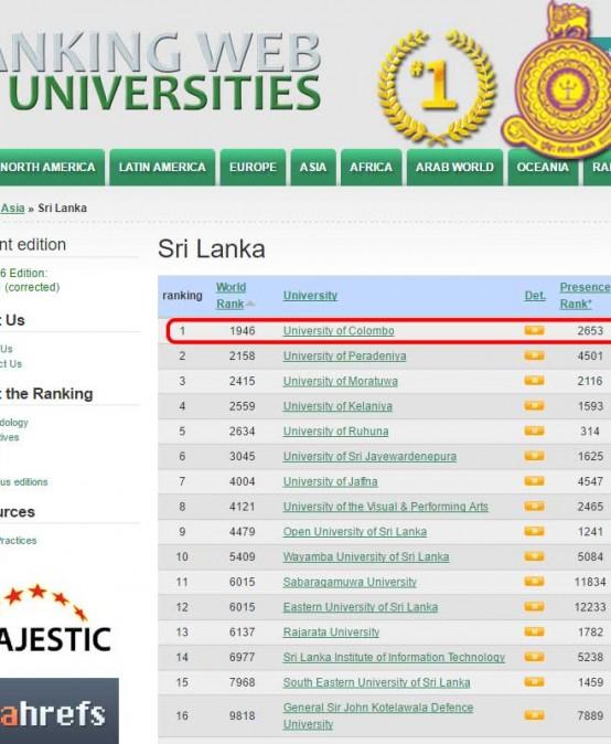World University Web Ranking – July 2016