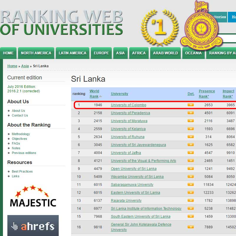 World University Web Ranking – July 2016