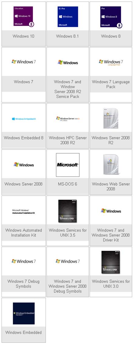 software-os